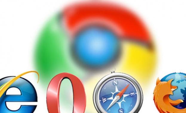 10 типа данни, които уеб браузърите събират за нас