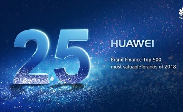 Глобалната консултантска агенция Brand Finance публикува своята годишна класация за