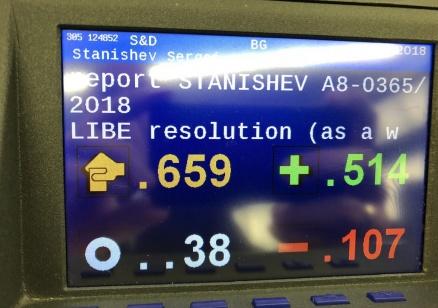 """Европарламентът прие с огромно мнозинство доклада """"Станишев"""" за   България в Шенген"""