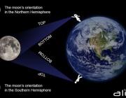 Луната е наопаки, ако я гледате от Австралия