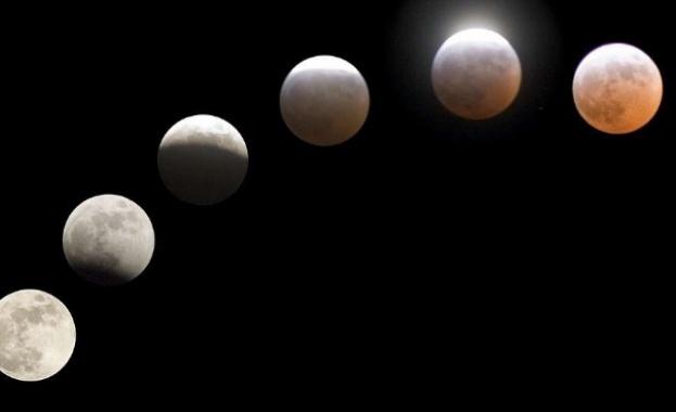 Лунно затъмнение в ретрограден Меркурий, слагаме край на нещо в живота си