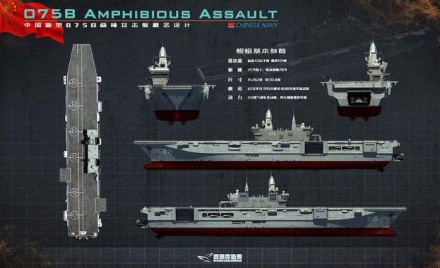 Защо са им на ВМС на Китай универсални десантни кораби Тип 075?