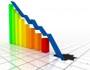 НСИ: През март 2020 г. общият показател на бизнес климата се понижава с 3.7 пункта в сравнение с февруари