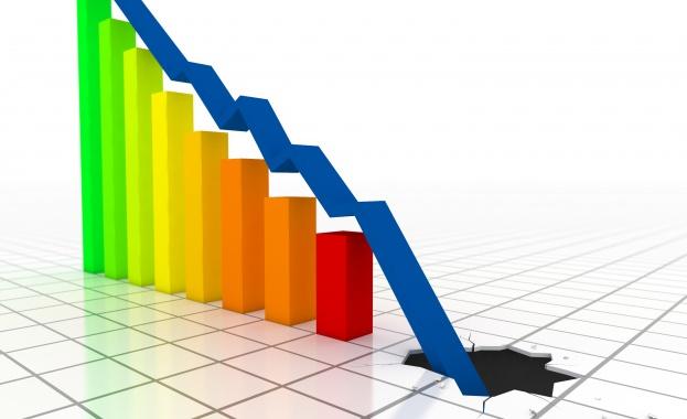 През март 2020 г. общият показател на бизнес климата се