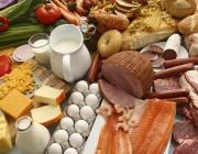 Докога ще продължи поскъпването на основните хранителни продукти?