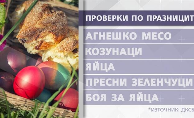 ЗАРАДИ СПЕКУЛАТА: Засилени проверки в цялата страна по Великден и Гергьовден