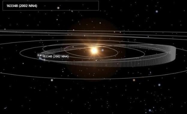 Потенциално опасен астероид с номер 2002 NN4 с размери между