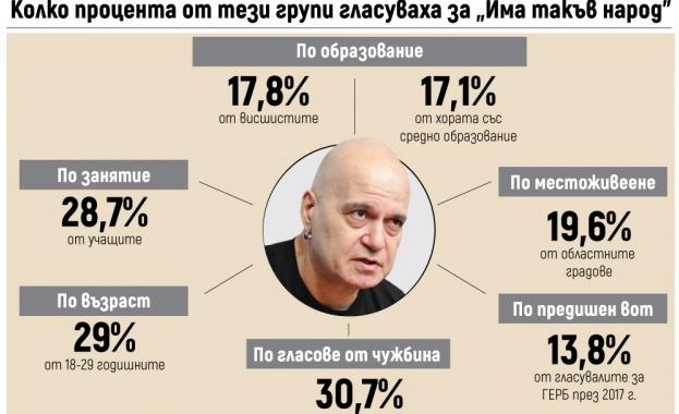 Политикът сценарист Тошко Йорданов скастри