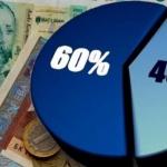 Изтича срокът за заявления по мярката 60/40 за януари-март